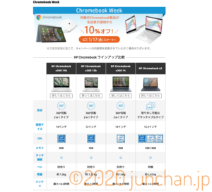 HP Chromebook Week
