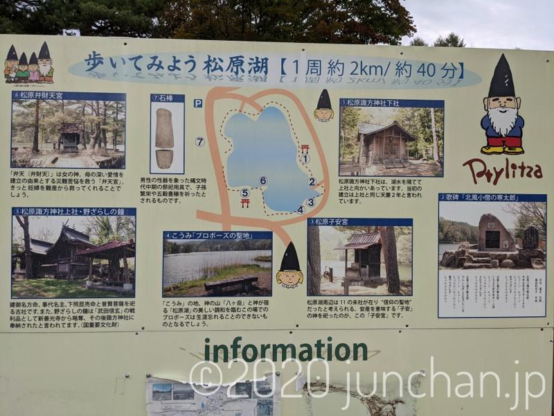 松原湖の周りには神社が多数